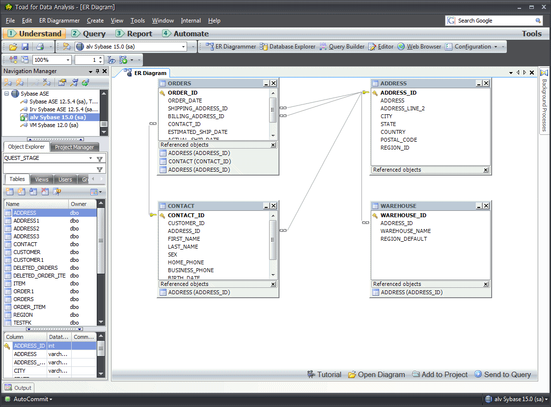 er diagrams dbms er diagrams in toad toad data analysis - sybasewiki
